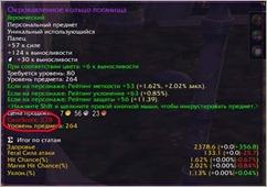 gearcsore Гирскор