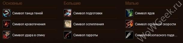 Символы пвп роги 4.3